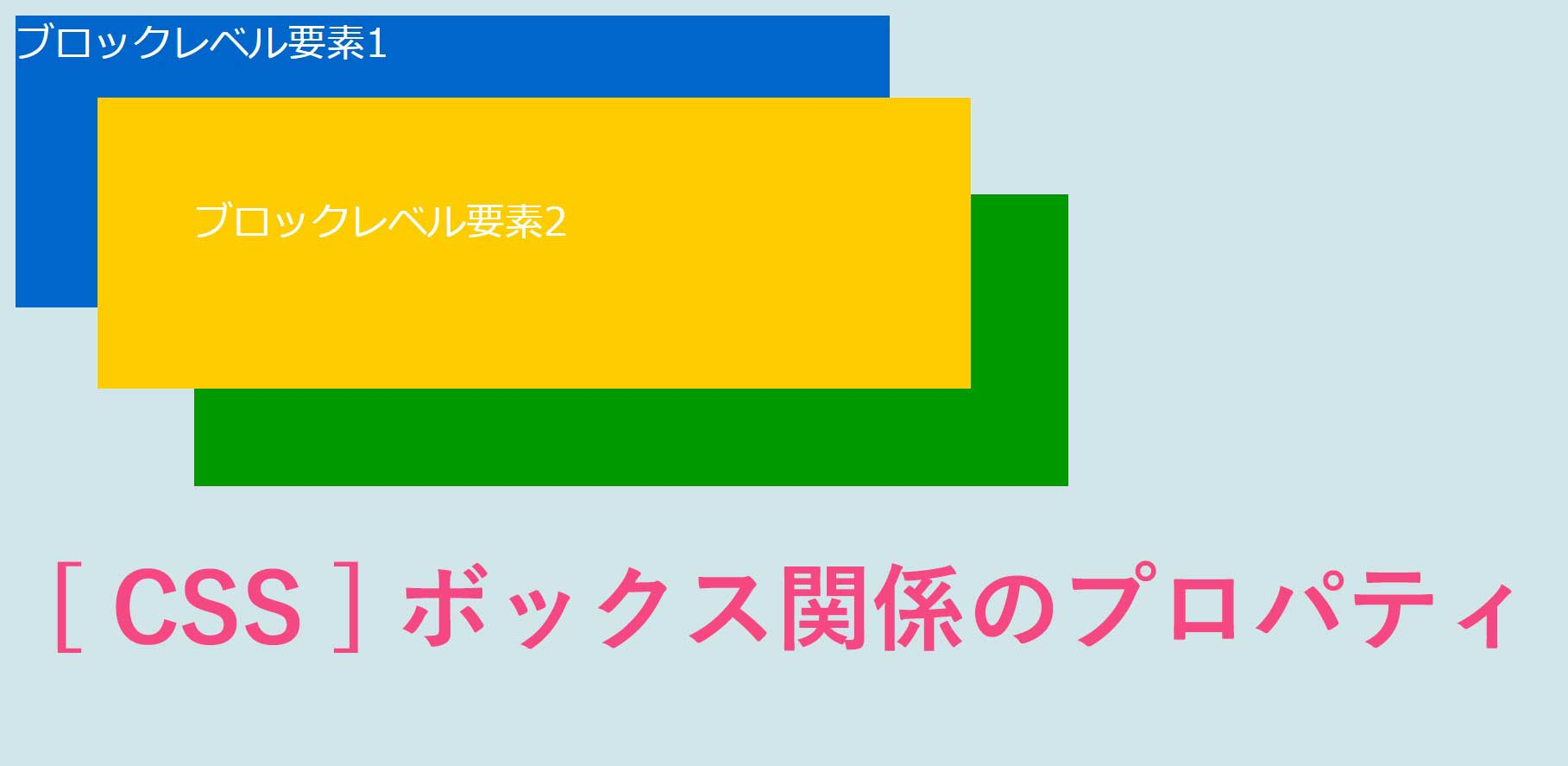 [-CSS-]-ボックス関係のプロパティ